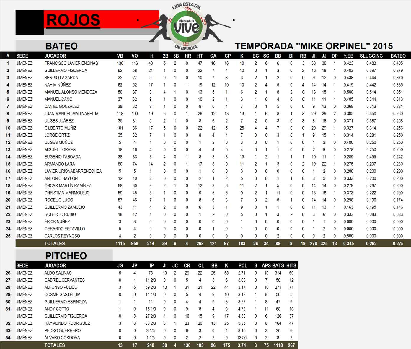 final_rojos_leb_2015_compressed
